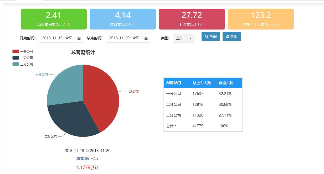 湛江客流系统2.png