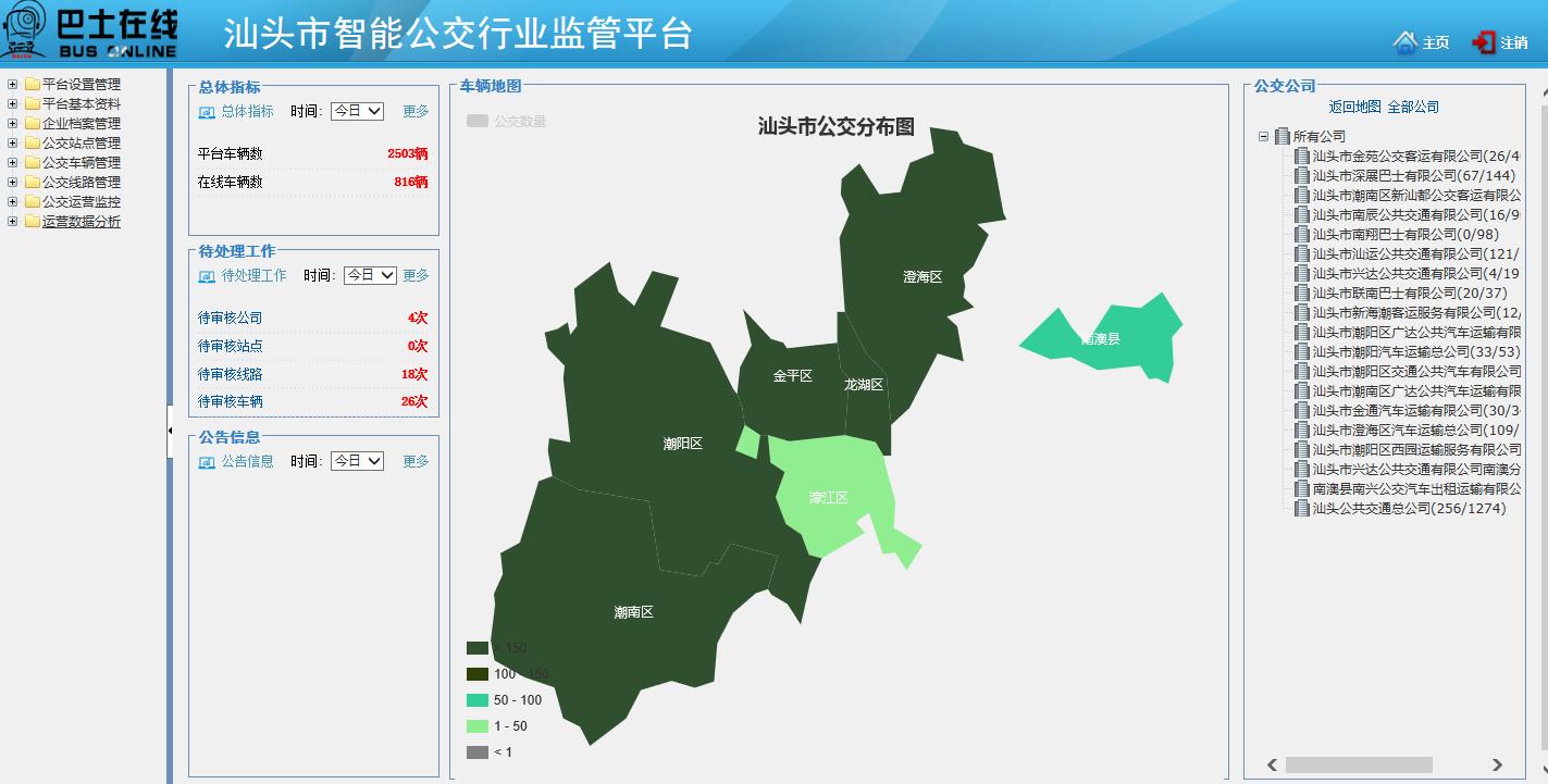 汕头政府行业监管平台图.png